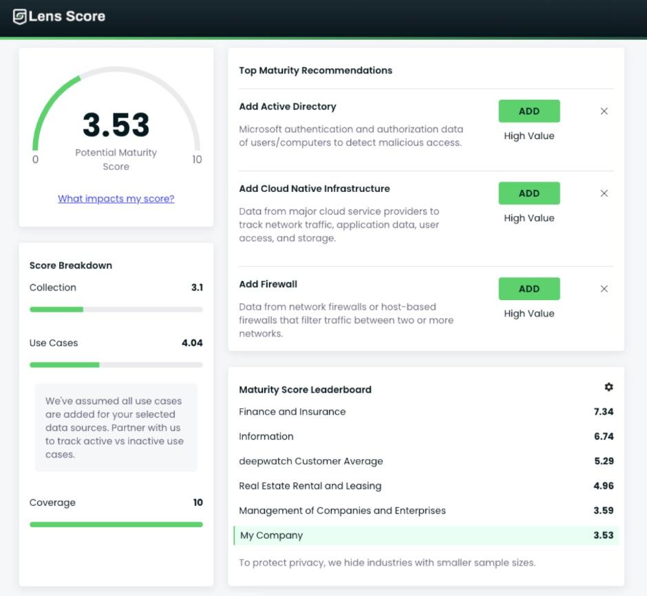 deepwatch-Lens Score Screenshot@2x